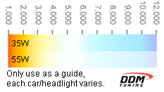 Name:  17348d1374293495-bulb-type-hid-hid-bulb-color-chart-color-guide.jpg