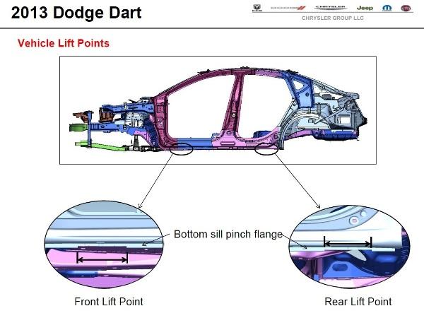 Dodge Dart Turbo >> Damaged with car jack
