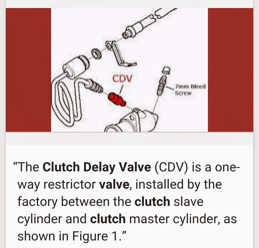 Clutch Plumbing Racecat Mod Cdv Delete Page 31