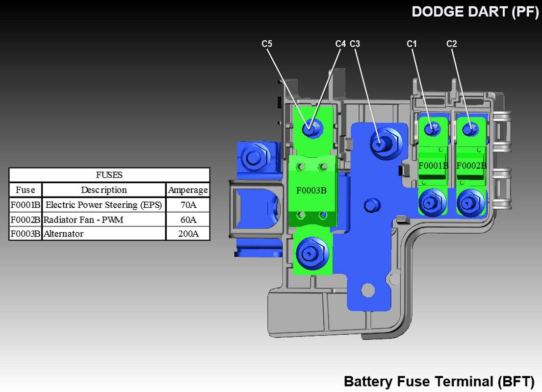[DIAGRAM_5LK]  Battery fuse terminal | Dodge Dart Forum | Dodge Fuse Box Terminals |  | Dodge Dart Forum