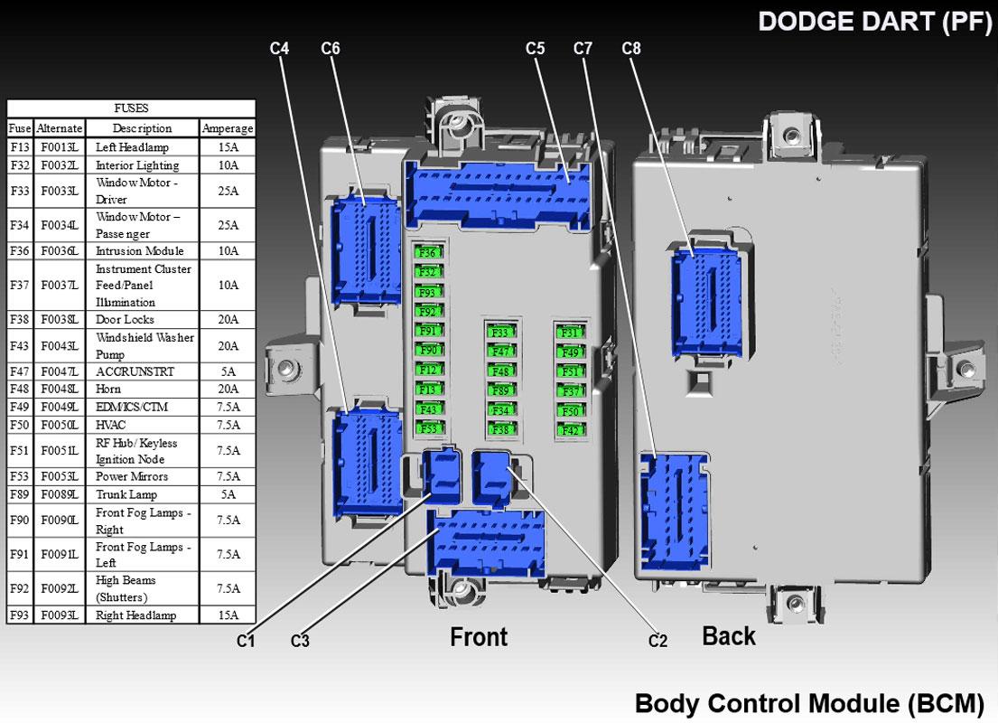 2014 Dart Fuse Box - Wiring Diagrams List