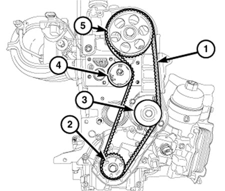 03 Fuel Pressure Relief Valve 239094 also Dodge Magnum Hemi Engine Diagram furthermore 2012 Chevy Cruze 1 4 Turbo Timing Chain Diagram together with Dodge Ram 2002 2008 How To Replace Serpentine Belt 394323 additionally 45 Radio Reception 3. on dodge avenger engine diagram