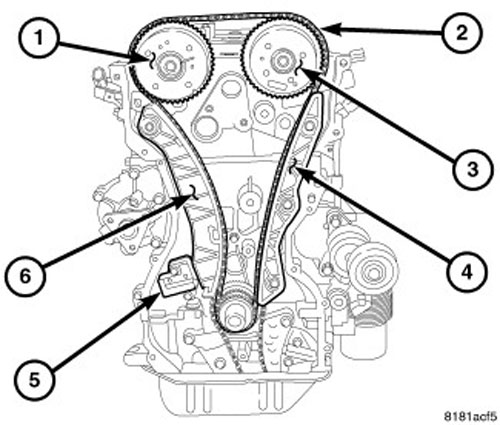 77433d1478385981 does dart have timing belt timing chain darttimingchain20 does the dart have a timing belt or a timing chain? page 3