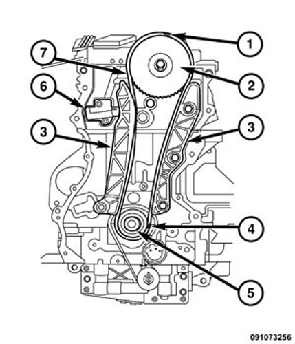77441d1478386047 does dart have timing belt timing chain darttimingchain24 does the dart have a timing belt or a timing chain? page 3