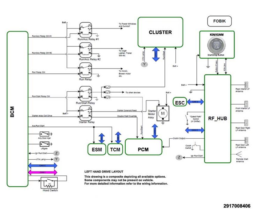 2014 dodge dart wiring diagram 2015    dart    sxt fuel pump issue   2015    dart    sxt fuel pump issue