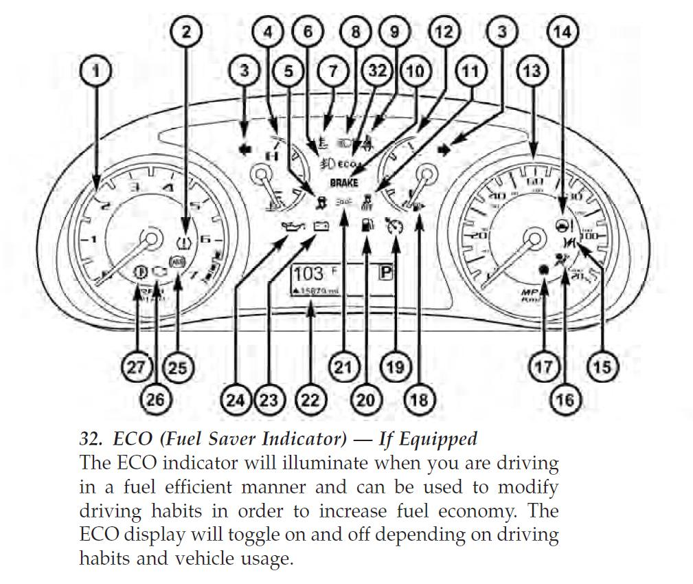 04 F350 Wiring Diagram also 2012 Kia Rio Fuse Box moreover Mercedes Fuses And Relays Wiring also 1236578 Under Hood Fuse Panel Diagram likewise T19121999 Dash symbols dodge 19 curvy line. on 2007 dodge caliber fuse chart