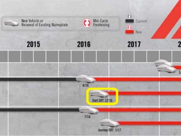 Jeep Plans 2016 2017 | Autos Post