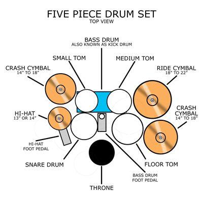 Name:  drums2.jpg Views: 55 Size:  24.7 KB