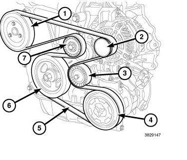 D L Serpentine Belt Replacement Serpentine on 07 Dodge Caliber Serpentine