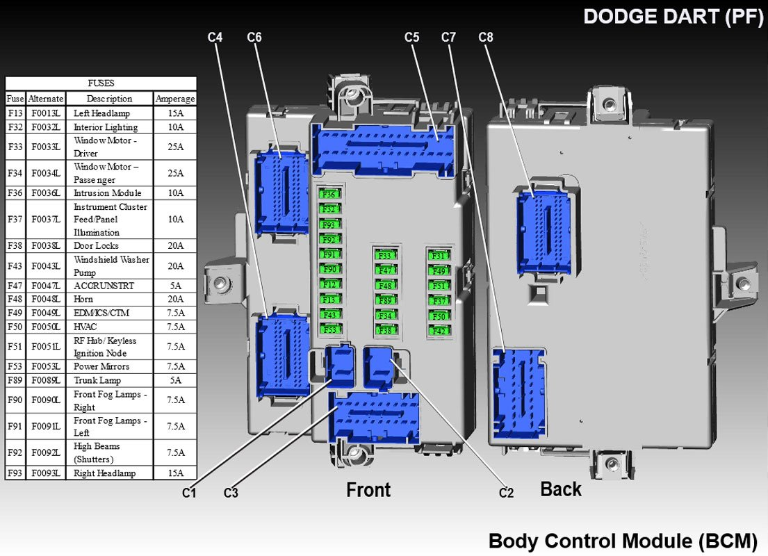 knowledge base info fuse box locations inside fuse box dodge dart forum  inside fuse box dodge dart forum