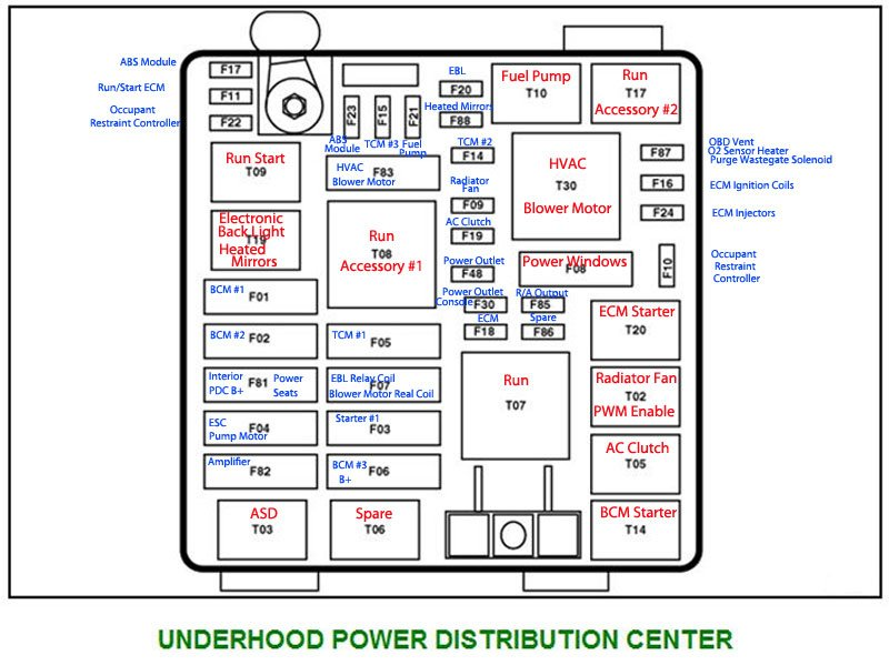 dodge caliber fuse box layout dodge dart fuse box diagram wiring diagram data  dodge dart fuse box diagram wiring